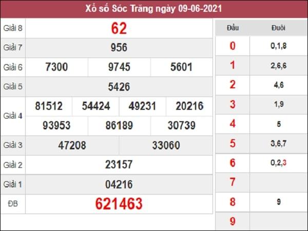 http://sxmb.vn/du-doan-xsmn-ngay-17-6-2021-thu-5-hom-nay-26005.html
