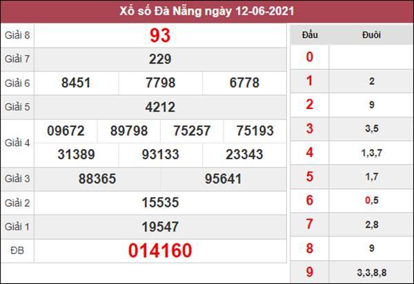 Soi cầu KQXS Đà Nẵng 16/6/2021 thứ 4 cùng cao thủ