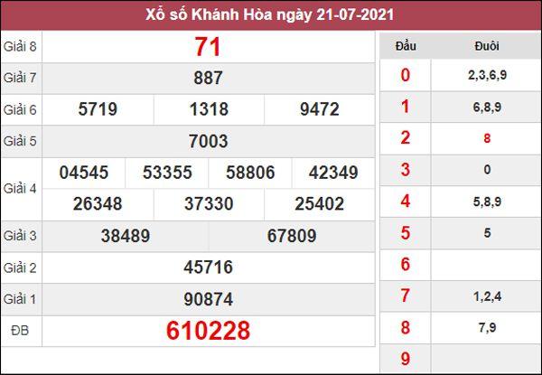 Soi cầu KQXS Khánh Hòa 25/7/2021 chủ nhật siêu chuẩn
