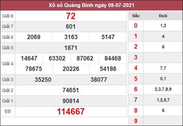 Soi cầu XSQB 15/7/2021 thứ 5 nổ lô VIP siêu chuẩn