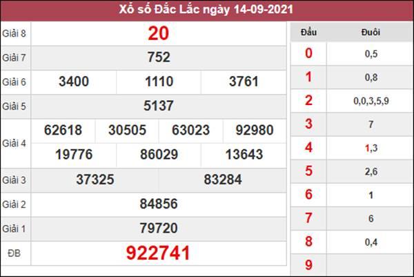 Soi cầu SXDLK 21/9/2021 thứ 3 chốt số giờ hoàng đạo