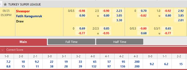 Tỷ lệ kèo giữa Sivasspor vs Fatih Karagumruk